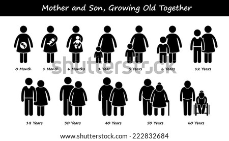 Mother and Son Life Growing Old Together Process Stages Development Stick Figure Pictogram Icons - stock vector