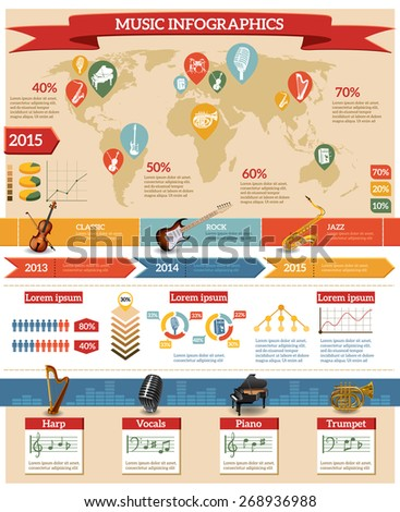 Music infographics set with instruments charts and world map vector illustration - stock vector