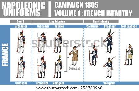 Napoleonic Uniforms Illustration Infographic Chart, Campaign 1805, Volume 1 French Infantry, Isolated on White Background, EPS 10 Vector - stock vector