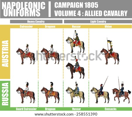 Napoleonic Uniforms Illustration Infographic Chart, Campaign 1805, Volume 4 Russian and Austrian Cavalry, Isolated on White Background, EPS 10 Vector - stock vector