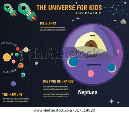 Neptune, The universe kids ,Solar system, Planets comparison, Sun and Moon , Galaxies Classification,Kids space learning,Full vector - stock vector