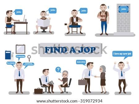 new job stress