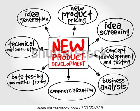 New product development mind map, business concept - stock vector