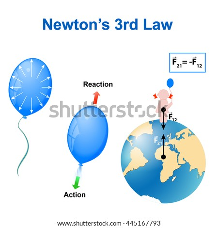 newtons 3rd law third law all stock vector royalty free 445167793