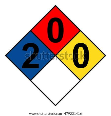 Nfpa 704 Diamond 200 Sign Vector Stock Vector 479231416