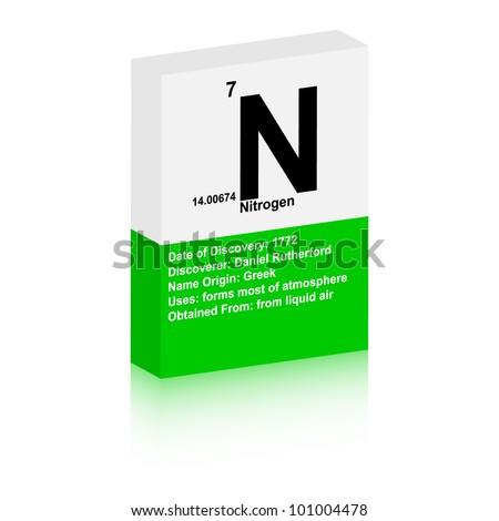 nitrogen symbol - stock vector