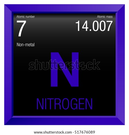 Nitrogen Symbol Element Number 7 Periodic Stock Vector Royalty Free