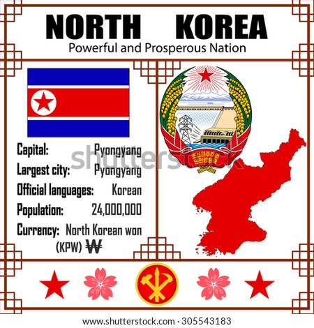 North Korea set- map, signs and symbols