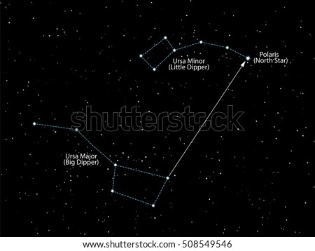 Constellations Ursa Major And Minor North Star Pola...