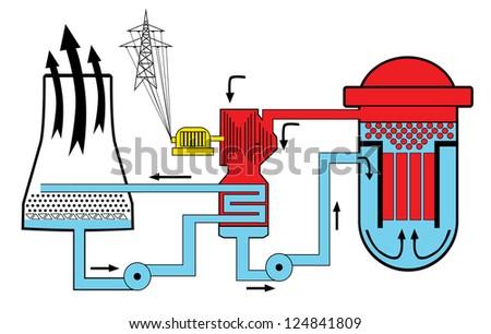 Nuclear power diagram stock vector 124841809 shutterstock nuclear power diagram ccuart Choice Image