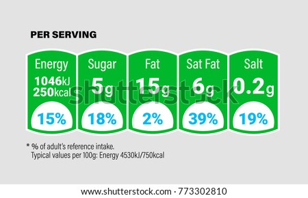 Nutrition Facts Information Label For Cereal Box Package Or Milk Drinks And Food Vector Daily