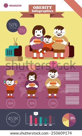 Obesity Family infographic. flat design character and element. illustration vector - stock vector
