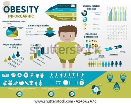 Obesity infographic template fast food sedentary stock for Childhood obesity powerpoint templates