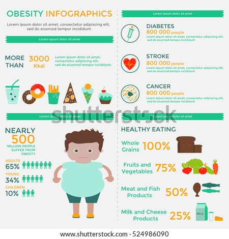 unhealthy food causes obese children But, other underlying issues may also cause an unhealthy gut, like undiagnosed  food allergies or lactose intolerance if your child seems to be.