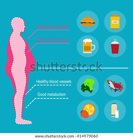 the causes of obesity Top 10 most common causes of obesity it won't be wrong to say that obesity is one of the major and biggest health issues in the world there are certain reasons for this problem, but in addition to the health problems of blood pressure, diabetes, stroke, heart attack etc obesity is a major problem indeed.