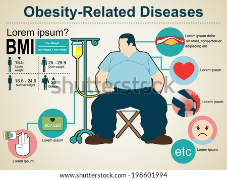 obesity-related diseases info graphics - stock vector