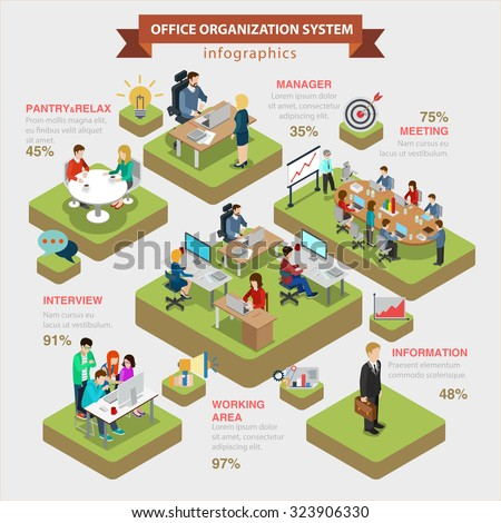 Office organization system structure flat 3d isometric style thematic infographics concept. Manager meeting information interview working area info graphic. Conceptual web site infographic collection. - stock vector