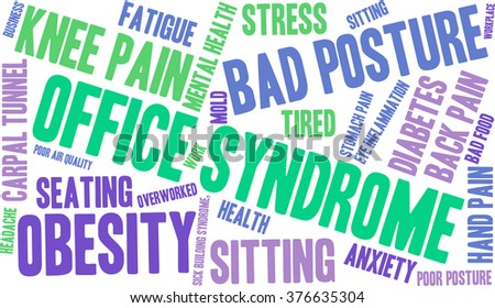 Office Syndrome word cloud on a white background.