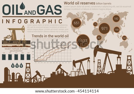 Oil and gas template for infographic with dark silhouettes of pumps below and world map, linear and circle charts, barrels or roll with industrial production and drops with dollar sign - stock vector