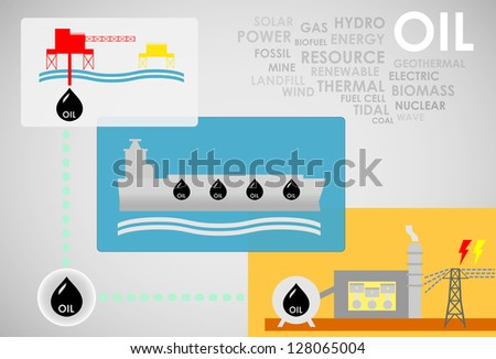 oil energy - stock vector