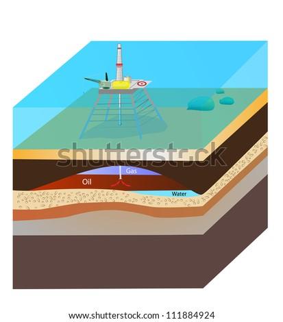 Oil extraction. Oil production platform. Scheme. Vector - stock vector