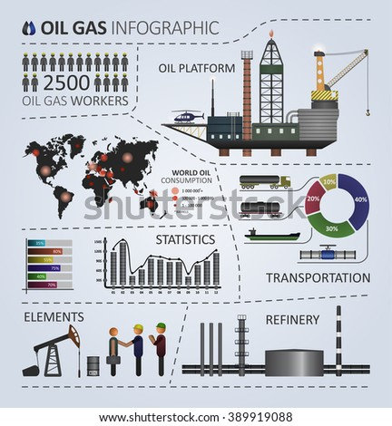 Oil gas industry infographic. Illustration contains template elements for creating info-graphic. Oil gas series - stock vector