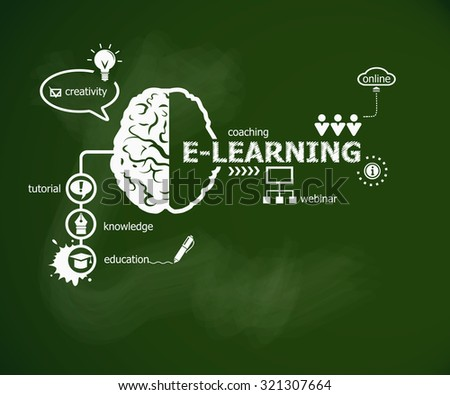 Online e-learning concept and brain. Hand writing e-learning with chalk on green school board - stock vector