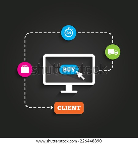 Online shopping process. From click Buy to purchase delivery. Infographic customer service. Vector - stock vector
