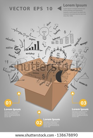 Open box drawing business strategy plan concept idea, Vector illustration Modern template Design - stock vector