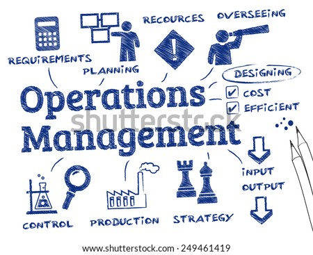operations management in action kier group plc analysis Kier group plc annual report and brought to you by global reports 7 kier group plc kier group plc annual report and accounts for kier fm facilities management.