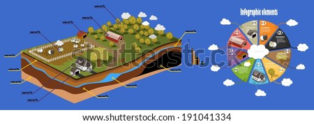 organic ecology background, vector info graphic - stock vector