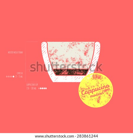 Original Cappucino Modern Recipe -  How to do it - Retro Grunge Vector Illustration - How to prepare original cappucino properly in modern way- Espresso and micro milk foam in a cup on red background - stock vector