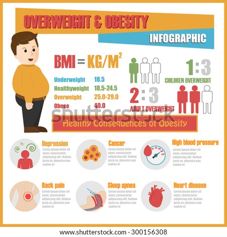 Overweight and obesity infographic - stock vector