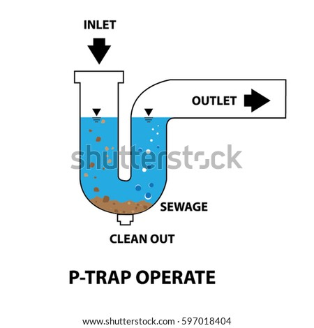 P Trap Stock Images Royalty Free Images Amp Vectors