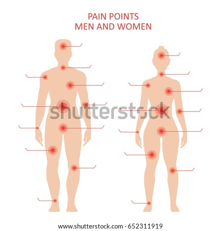 sensitive spots on guys chart