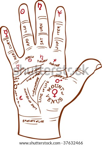palm reading map - stock vector