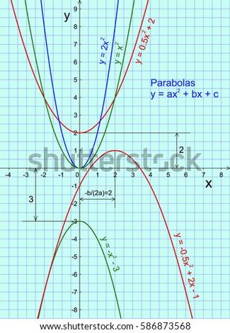 handbook writing mathematical sciences