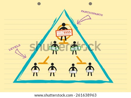 Participants in Different Levels of a Pyramid Scheme Holding Checks with Dollar Earnings on a Notepad style infographics. Editable EPS10 Vector image and jpg illustration.