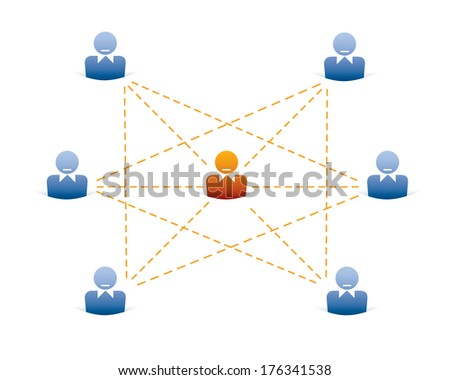 people icons connected to the leader and to each other