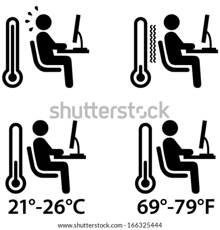 People icons: temperature in the office/workplace. Too hot, too cold, just right at 21-26 degrees celsius or 69-79 degrees fahrenheit.