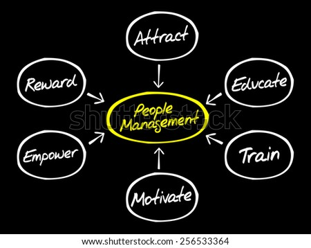 People Management flow chart, business concept - stock vector