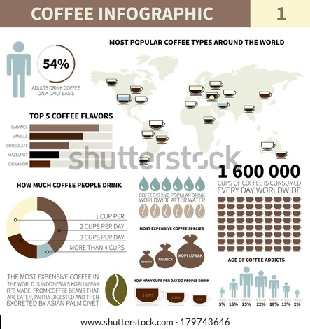 coffee production in world pdf