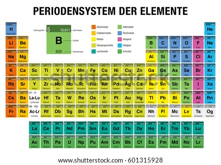 Periodic table elements 4 new elements stock vector 546065932 periodensystem der elemente periodic table of elements in german language with the 4 new urtaz Images