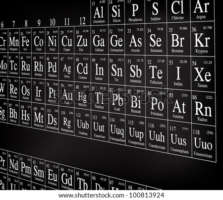 Periodic table black perspective - stock vector