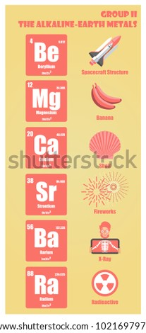 Alkaline earth metals stock images royalty free images vectors periodic table of element group ii the alkaline earth metals urtaz Choice Image