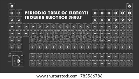 periodic table of element showing electron shells - Periodic Table Of Elements Showing Electron Shells