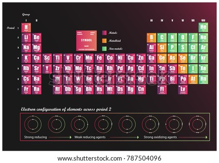 Periodic table element showing electron shells stock vector hd periodic table of element showing electron shells urtaz Image collections