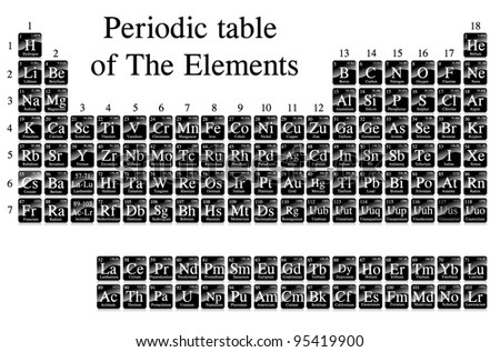 WOOD TABLE PERIODIC OF