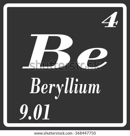 Periodic table elements beryllium stock vector 368447750 periodic table of elements beryllium urtaz Gallery