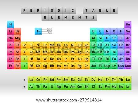 Periodic Table of Elements Dmitri Mendeleev, vector design, medium version - stock vector
